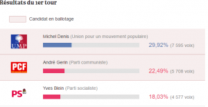 fireshot-capture-385-elections-legislatives-rhone-result_-http___www-lexpress-fr_resultats-e